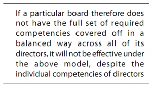 If a particular board therefore does not have the full set of required competencies covered off in a balanced way across all of its directors, it will not be effective under the above model, despite the individual competencies of directors