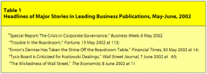 Table 1: Headlines of major stories in leading business publications, May-June, 2002