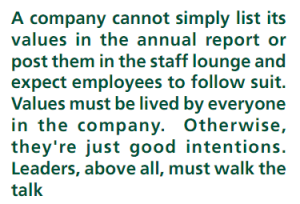 A company cannot simply lists its values in the annual report or post them in the staff lounge and expect employees to follow suit. Values must be lived by everyone in the company. Otherwise, they're just good intentions. Leaders, above all, must walk the talk