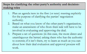 Steps for clarifying the other party's authority and decision making roles
