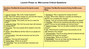 Launch phase versus mid-course critical questions