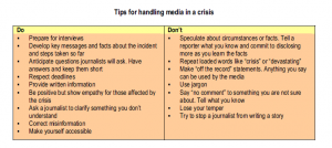 Tips for handling media in a crisis
