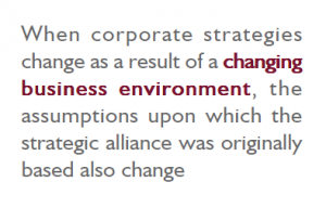 When corporate strategies change as a result of a changing business environment, the assumptions upon which the strategic alliance was originally based also change