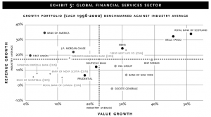 Exhibit 5: Global financial services sector