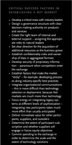 Critical success factors in establishing a net market