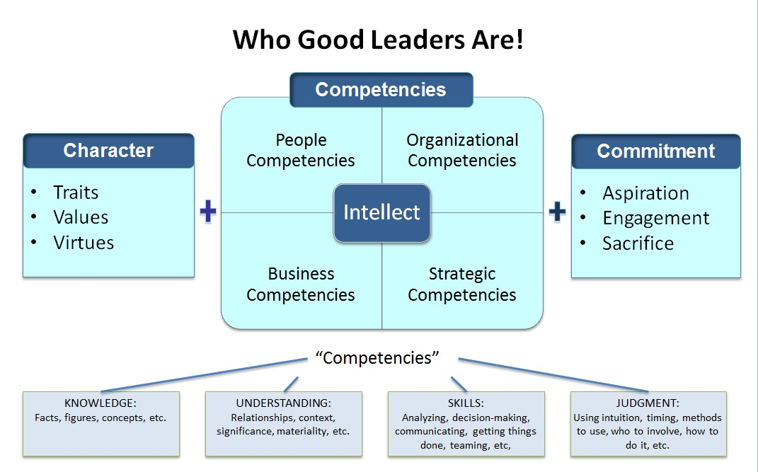 Linking Candour To Leadership Character With Gen Rick Hillier